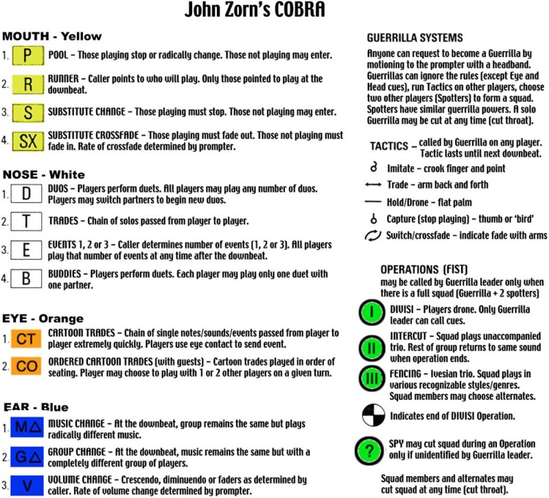 cobra_cheatsheet