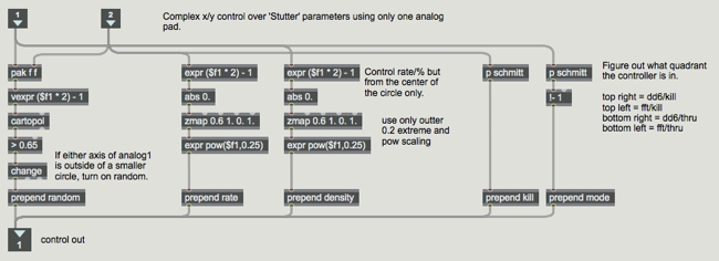 stutter_quadrants